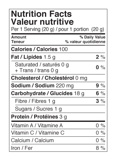 classique-nutritional